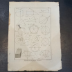 Science Engraving - 18th Century - Mathematics Astronomy