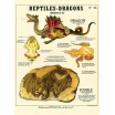 FantasticCreatures and Fancies chart by Camille Renversades